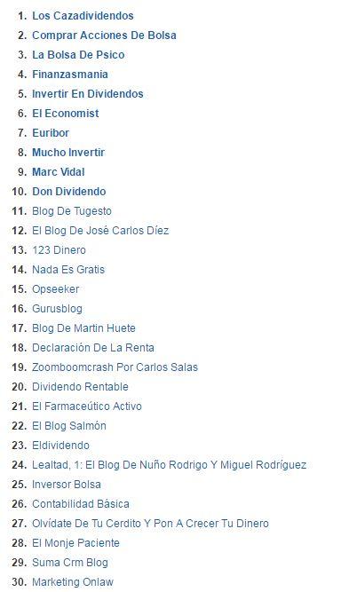 ranking_bitacoras