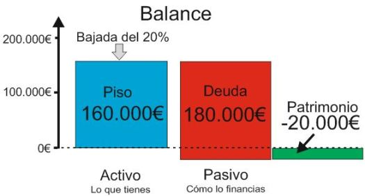 Balance6
