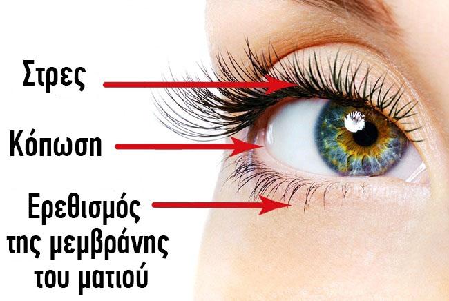 Πως να σταματήσετε το τικ στο μάτι σας αμέσως