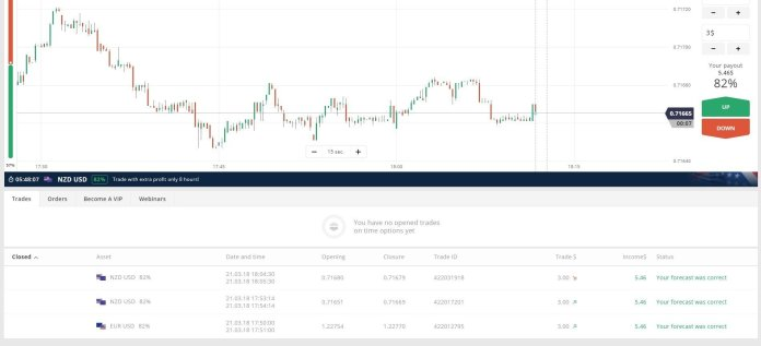 How can I make money online with Olymp Trade?