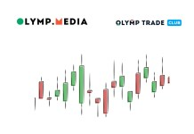 How to trade options with CANDLESTICK OUT BAND at Olymp Trade (Advanced)