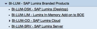Lumira In-Memory Add-on to BOE in Service Marketplace