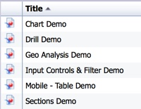 SAP BI 4.1 Mobile Samples