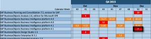 SAP BusinessObjects Maintenance Schedule BI41 SP7