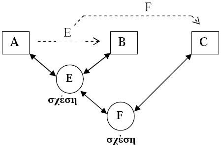 relation3.jpg
