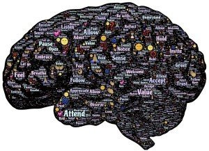 the Mind and how thoughts affect behavior