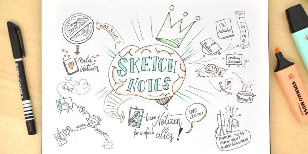 Workshop: Sketchnotes