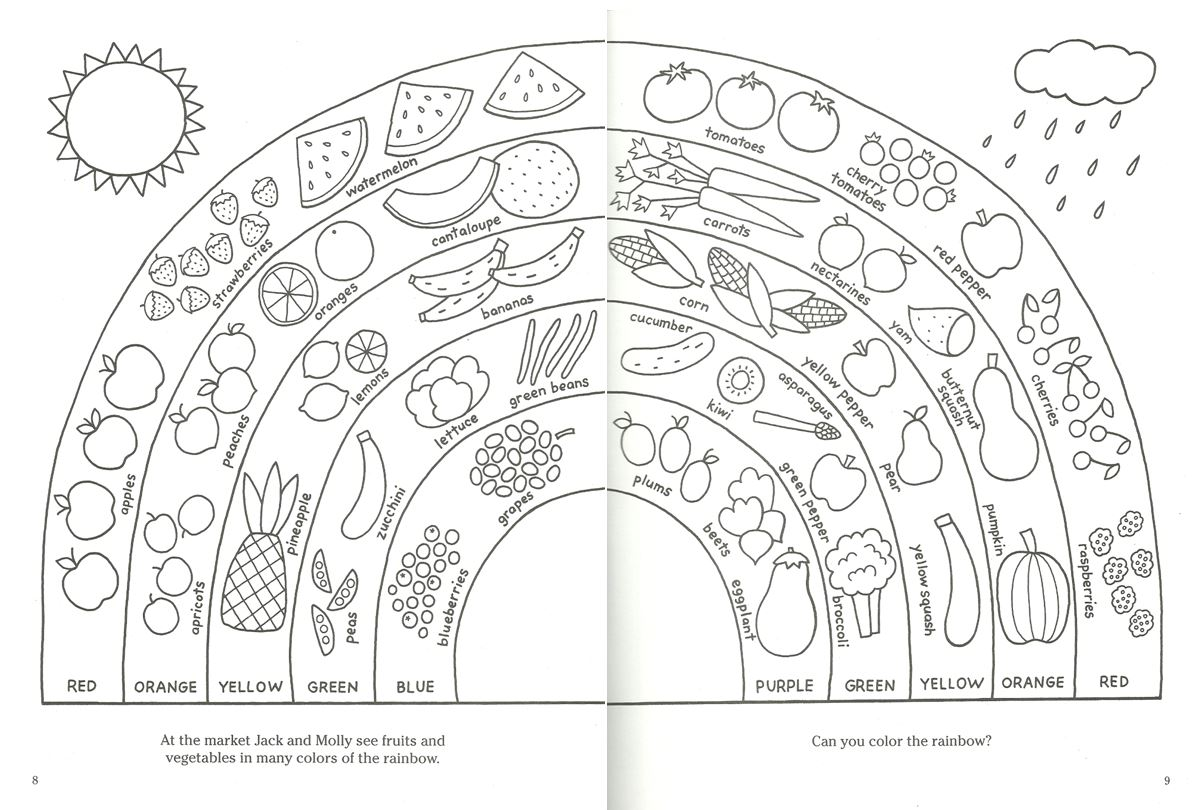 Choose Myplate Coloring Coloring Pages