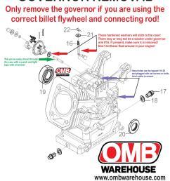 non hemi engine diagram wiring diagram centrehemi engine diagram 14 [ 1275 x 1650 Pixel ]