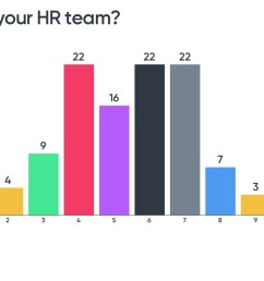 you can also download a report in pdf below you see the answer on a question i asked the audience during an agile hr conference last year  [ 1280 x 720 Pixel ]