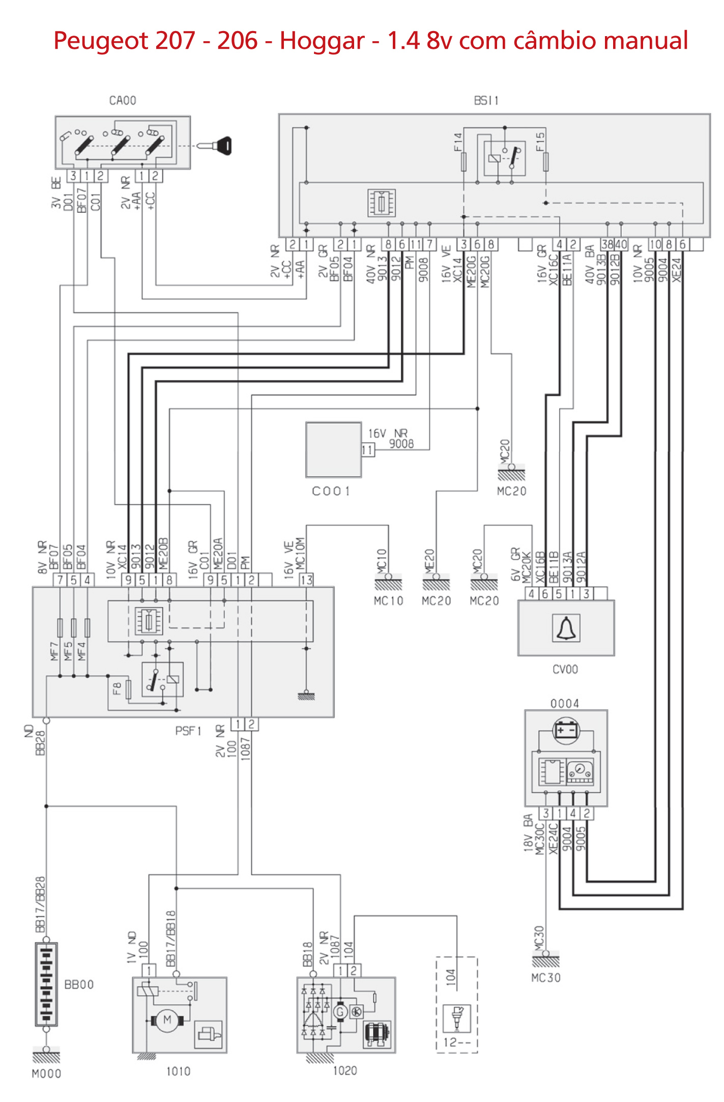 Https Post Manual Peugeot 206 1 4 Lcd Tv Schematic Diagram Http Wwwseekiccom Circuitdiagram Control 6593