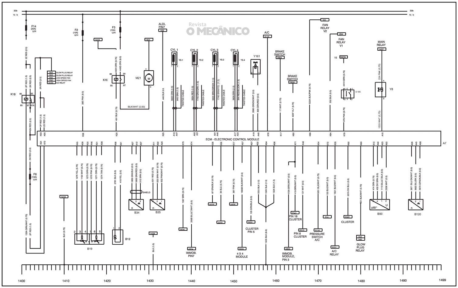 93 S10 Blazer Radio Wiring Diagram