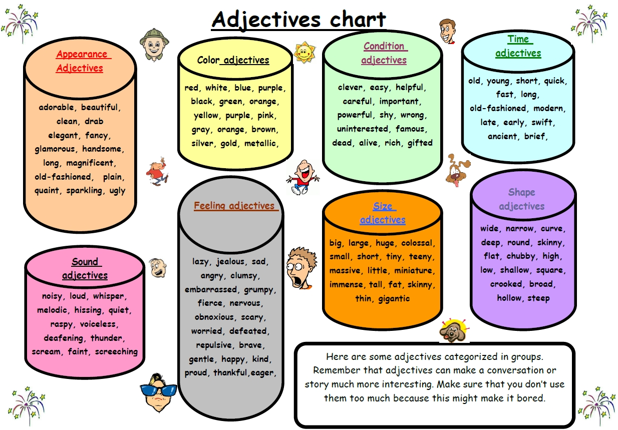 Adjectives Adverbs Comparison