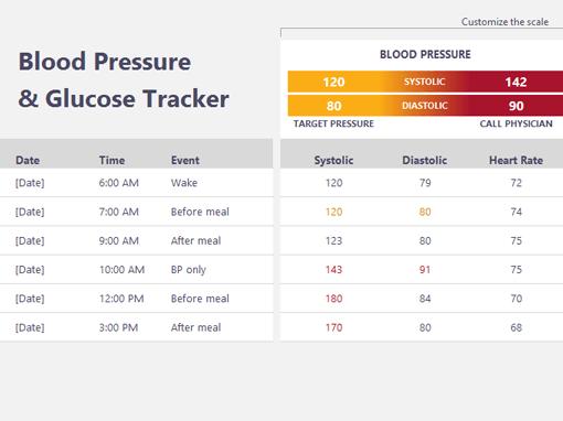 online glucose tracker