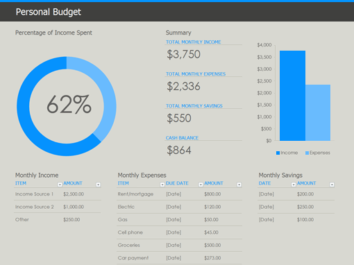 best excel personal budget template - April.onthemarch.co