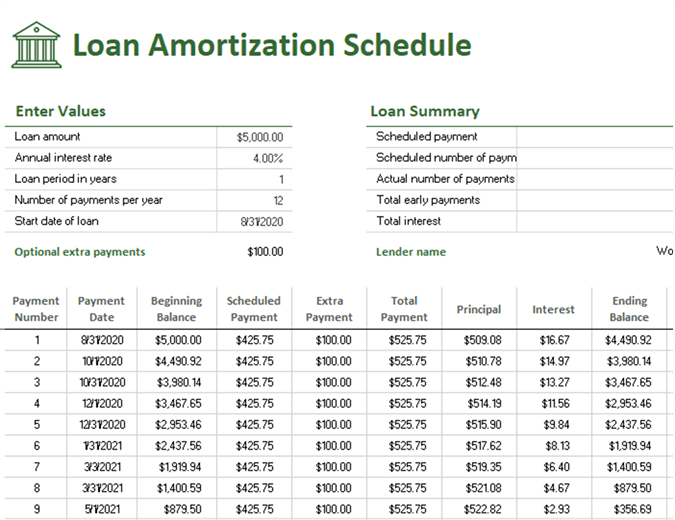 amortization with extra payment calculator