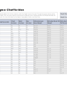 also fitness and weight loss chart for men rh templates office