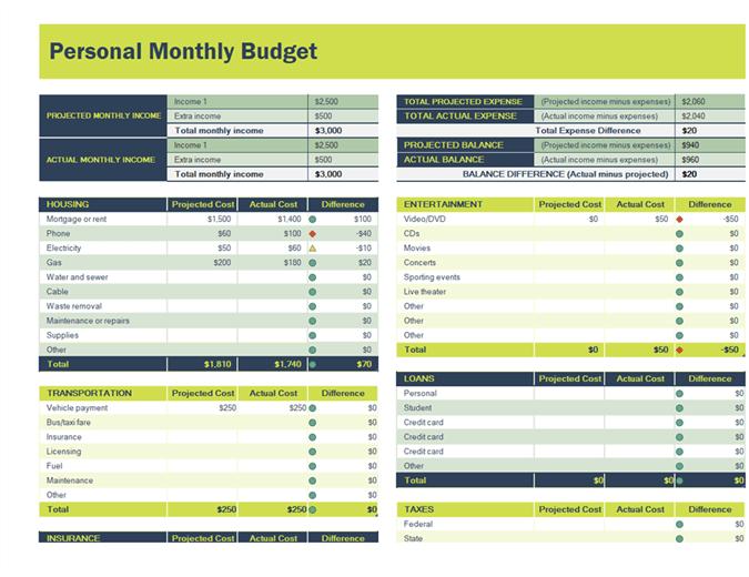 Budgets - Office.com