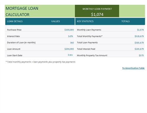 Mortgage Loan Calculator Excel