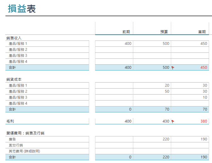 損益 - Office.com