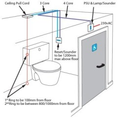 Mobile Home Light Switch Wiring Diagram Ignition System Troubleshooting Disabled / Handicap Toilet Alarm (ea012) - $280 | Singapore Emergency Panic (office ...