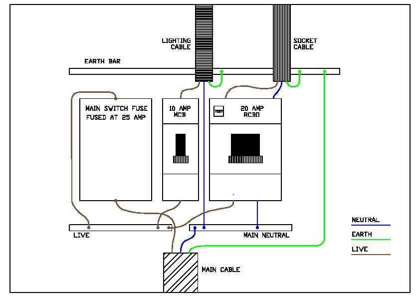 hager rcbo wiring diagram can light wire free for you yia download outdoor shed electrical diocese of orange
