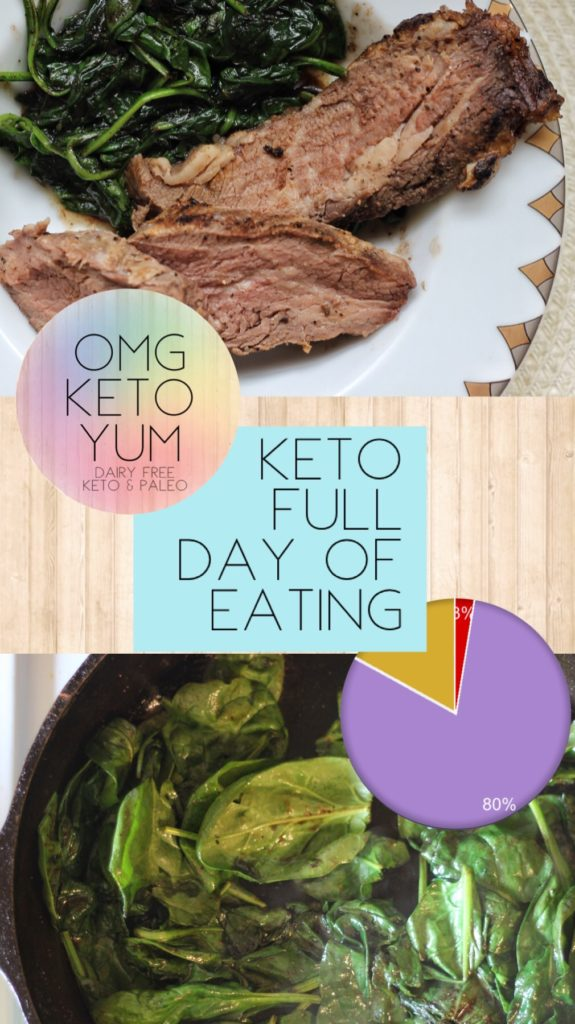 What I Ate Today: Full Day of Eating 3rd Edition