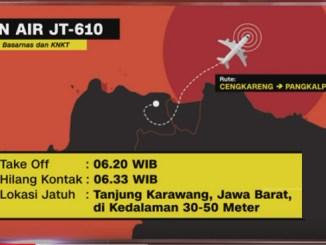 Lion Air JT-610