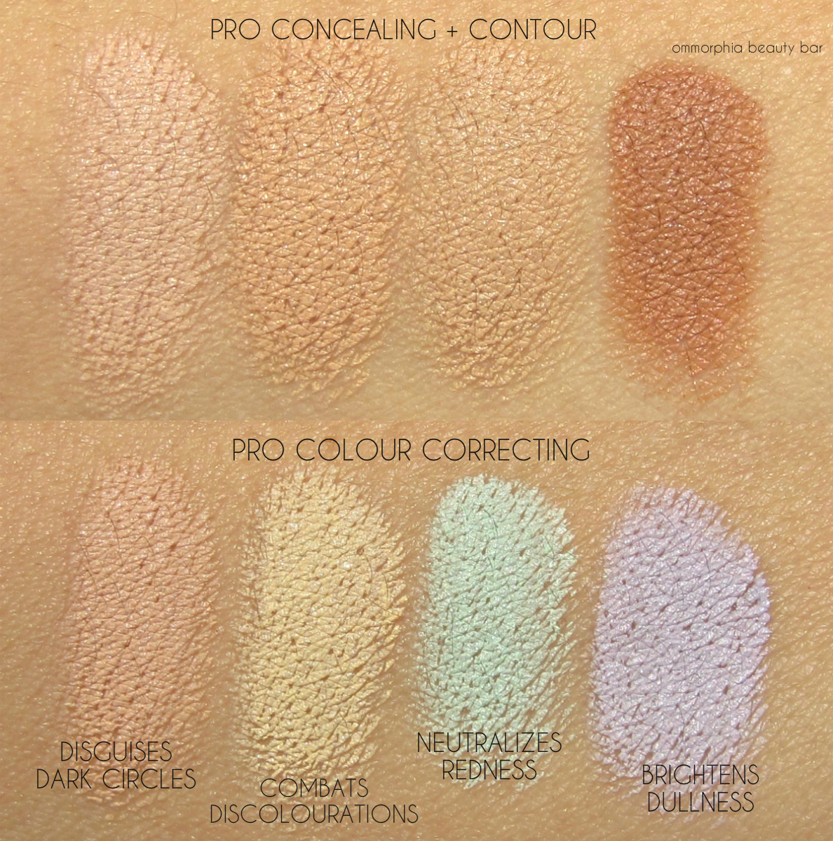 Total Cover Color Correcting Kit by L'Oreal #6