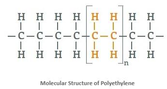 Polyethylene Pe Plastic Properties