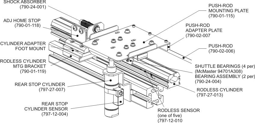 Zip Loader Parts for OmniTurn Gang-tool lathe