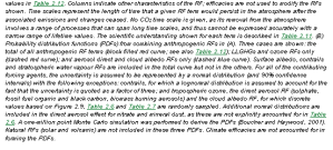 Section 2.9.2 (part )