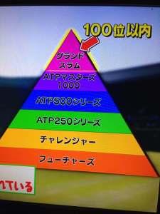 piramid