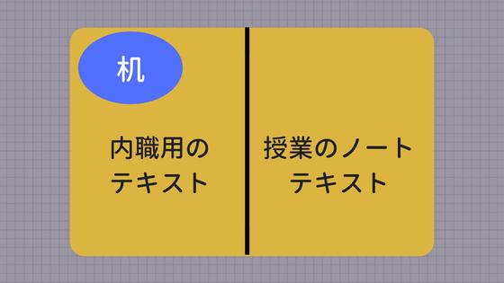 授業中の机の分割イメージ図