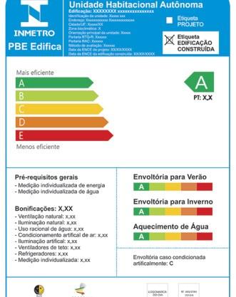 Projeto de eficiência energética em Curitiba: selo Ence
