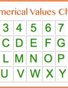 Numerology chart also can you find the best business name through omtimes rh