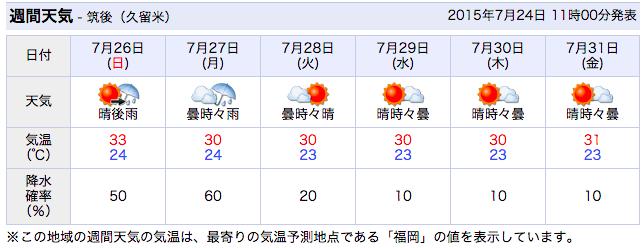 スクリーンショット 2015-07-24 12.01.26