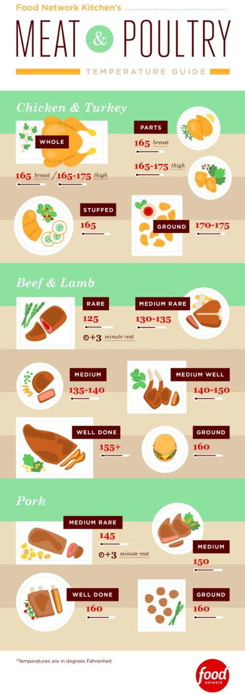 CP_Food-Network_Meat-and-Poultry_vector-final_MAY19