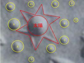 「シュメール 太陽系」の画像検索結果