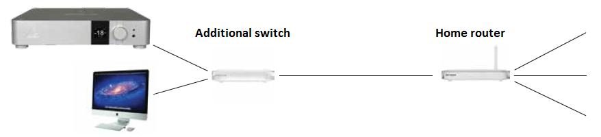 NADAC 1 Ethernet port integration