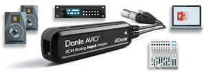 Audinate Dante AVIO Adapters