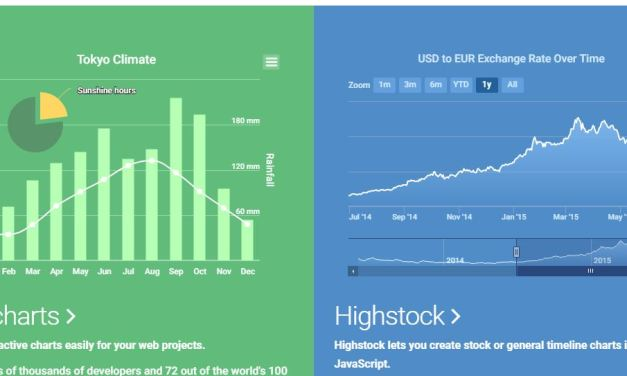 10 Best JavaScript Charting Libraries