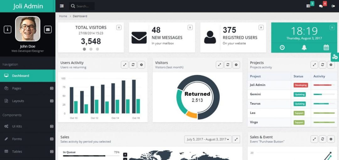 Joli Angular JS Admin Template Dashboard Web App