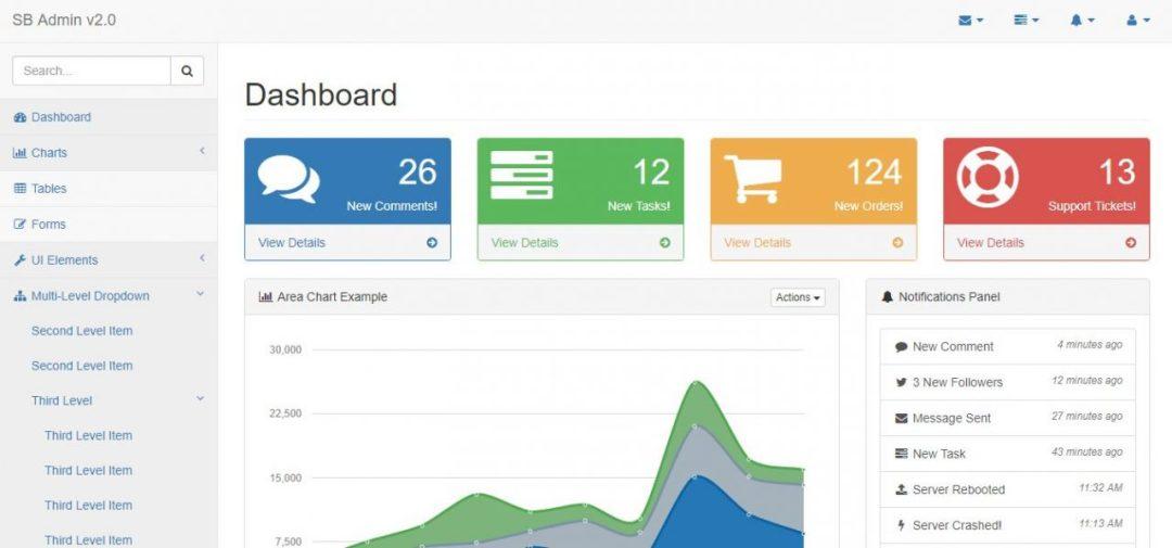 SB Admin 2 – A Minimal Bootstrap Dashboard Theme