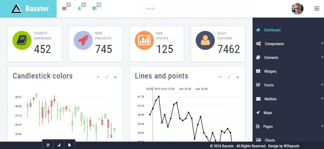 Baxster-Free Admin Dashboard Template