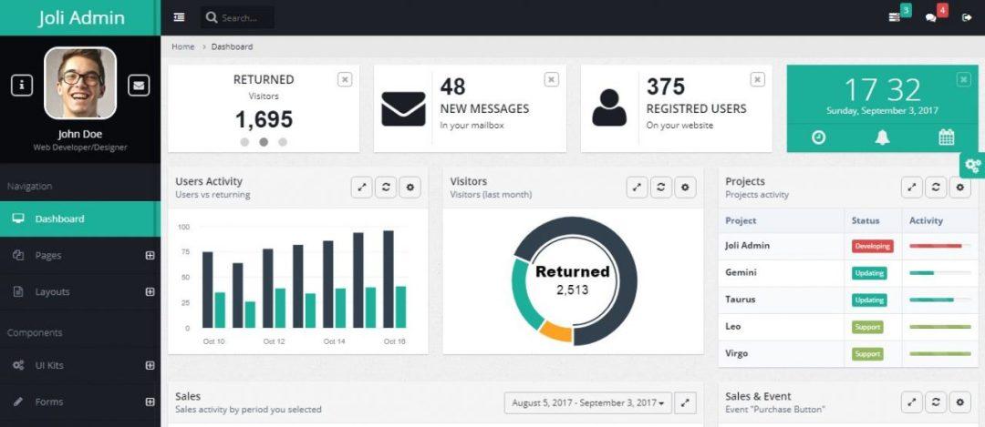 Free Responsive Angular JS Bootstrap Joli Admin Template