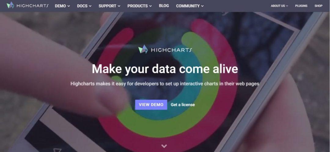 HIGHCHART JS JavaScript Charts For Website