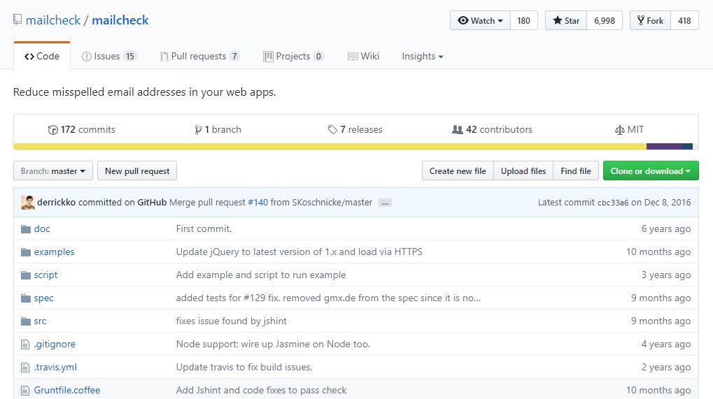 MAILCHECK.JS Best JavaScript Form Libraries
