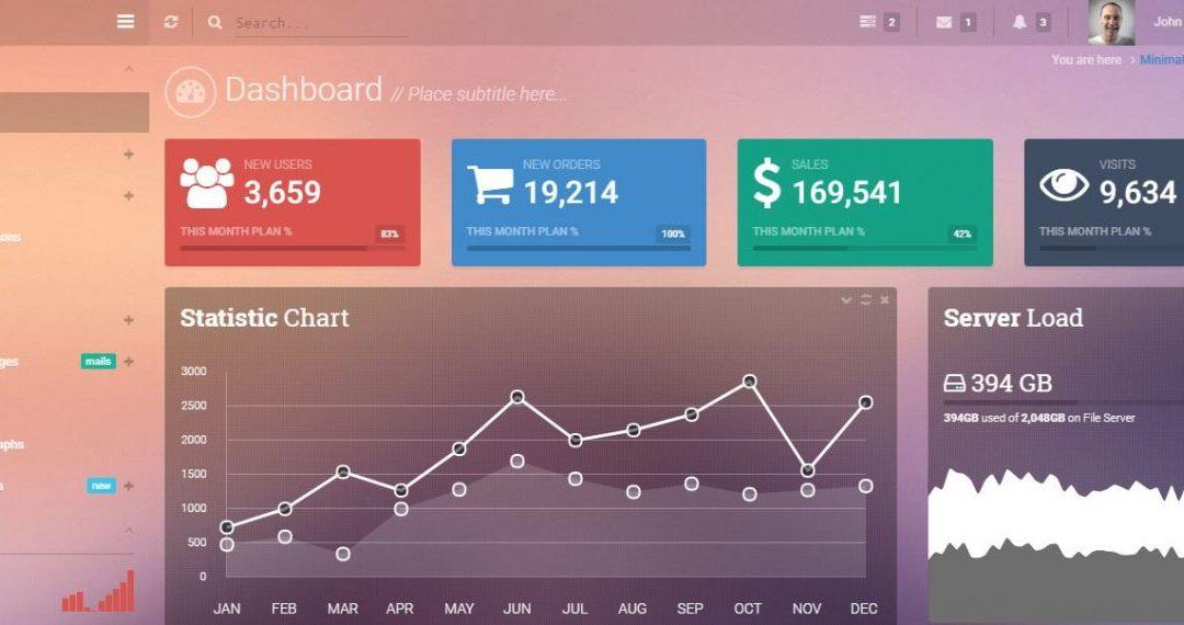 Minimal Best Web Dashboard Frameworks