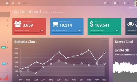 10 Best Web Dashboard Frameworks